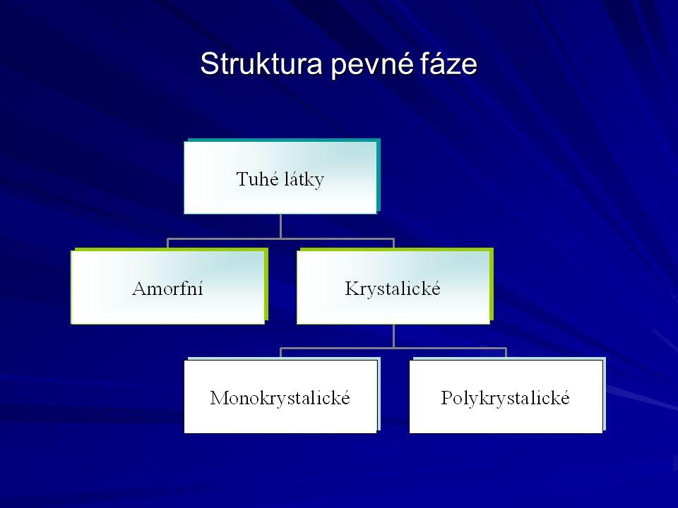 Struktura pevné fáze