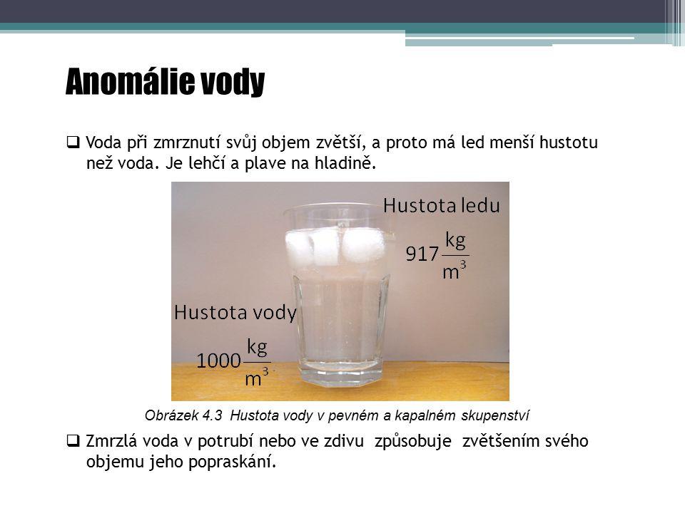 Obrázek 4.3 Hustota vody v pevném a kapalném skupenství