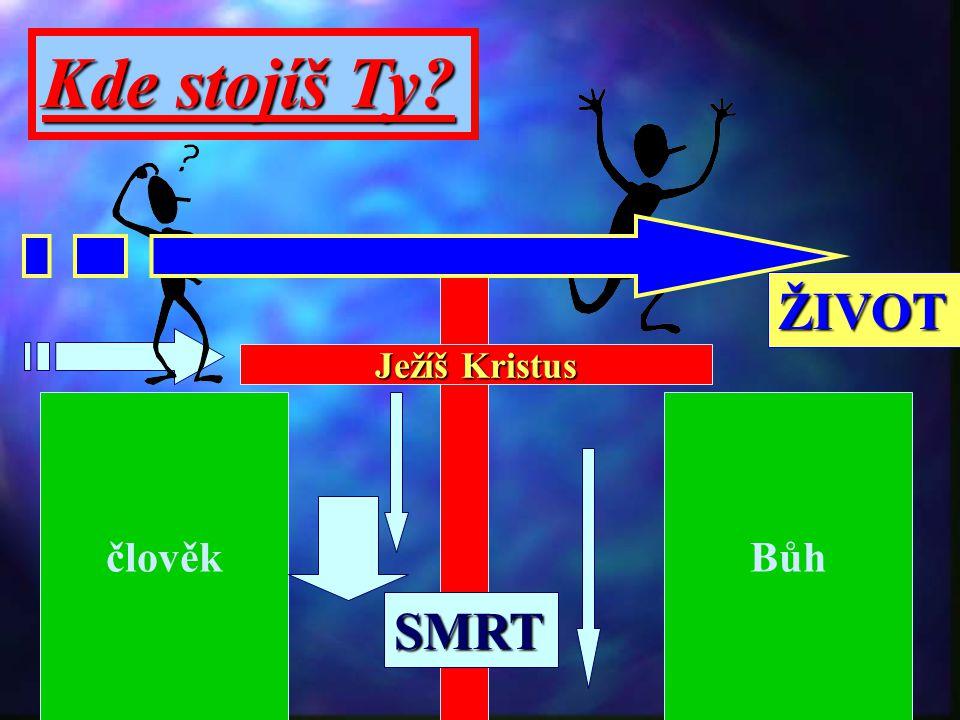 Kde stojíš Ty ŽIVOT Ježíš Kristus člověk Bůh SMRT