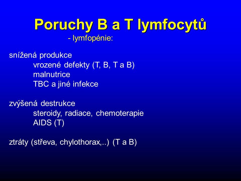 Poruchy B a T lymfocytů - lymfopénie: snížená produkce