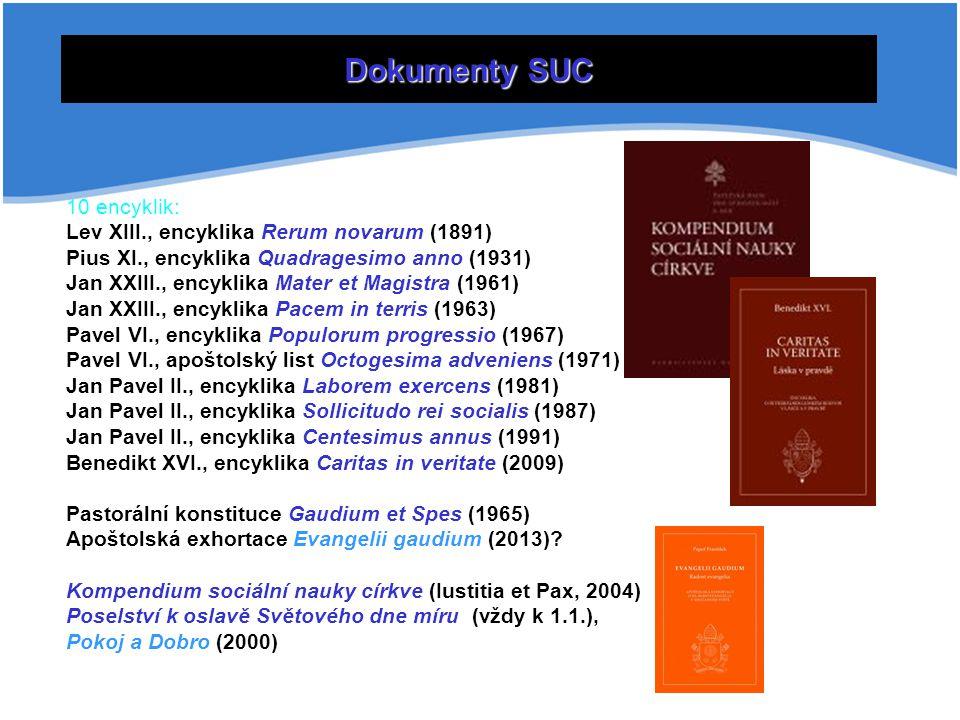 Dokumenty SUC 10 encyklik: Lev XIII., encyklika Rerum novarum (1891)