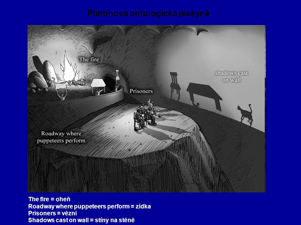 Platonova ontologická jeskyně