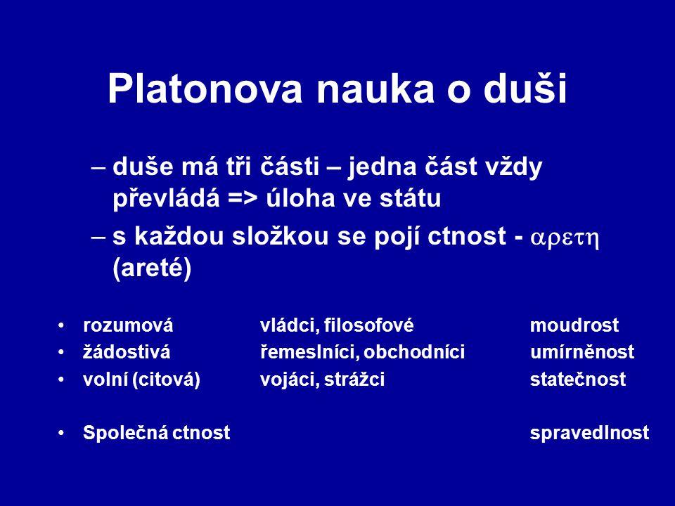 Platonova nauka o duši duše má tři části – jedna část vždy převládá => úloha ve státu. s každou složkou se pojí ctnost -  (areté)
