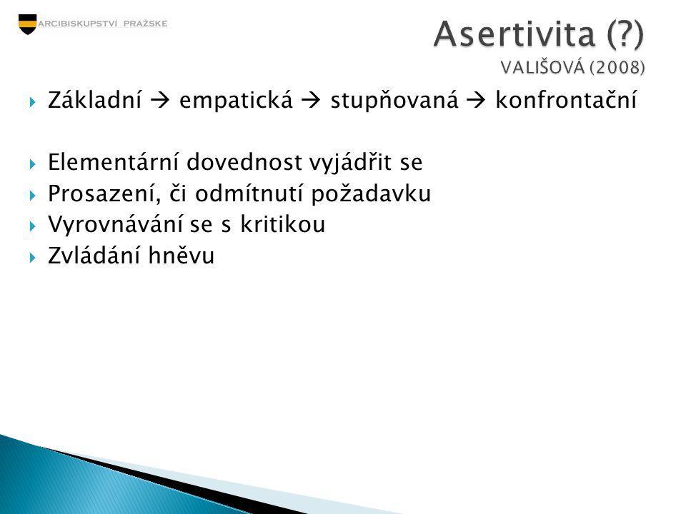Asertivita ( ) VALIŠOVÁ (2008)