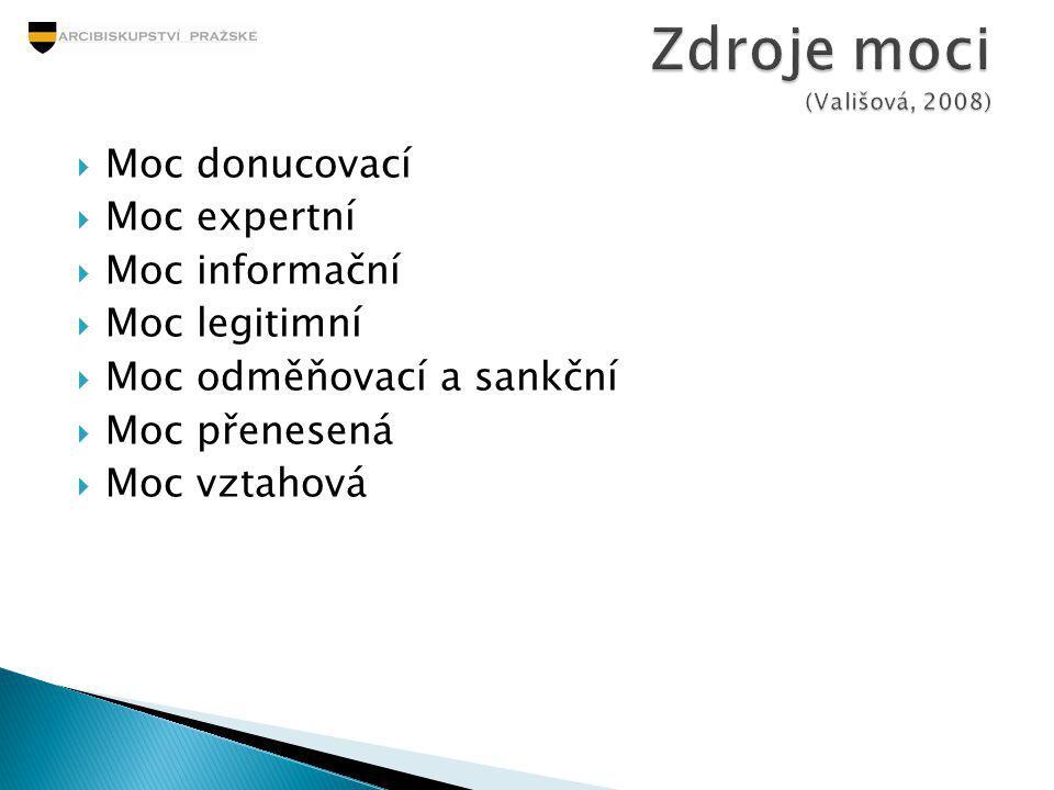 Zdroje moci (Vališová, 2008)