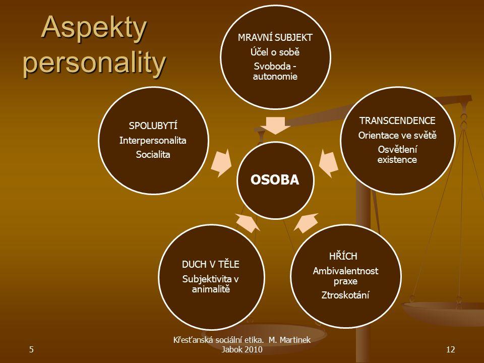 Aspekty personality OSOBA MRAVNÍ SUBJEKT Účel o sobě