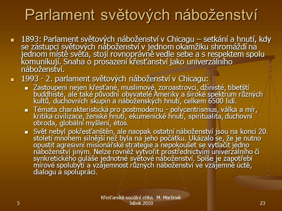 Parlament světových náboženství
