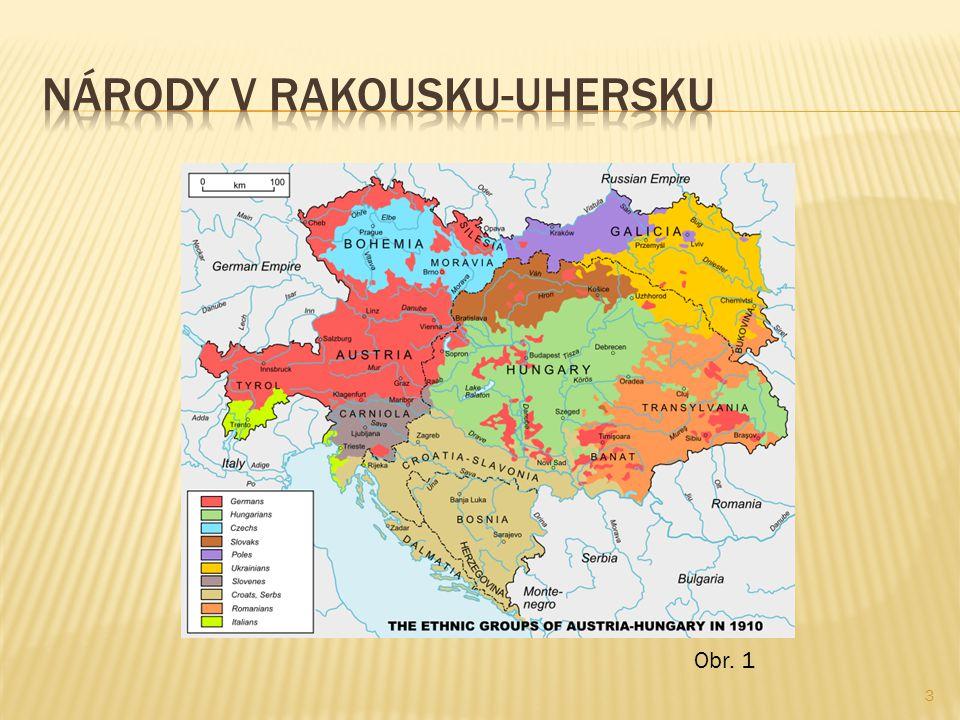 Národy v Rakousku-uhersku
