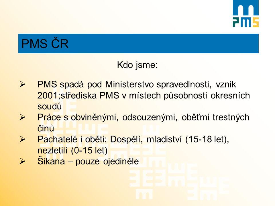 PMS ČR Kdo jsme: PMS spadá pod Ministerstvo spravedlnosti, vznik 2001;střediska PMS v místech působnosti okresních soudů.