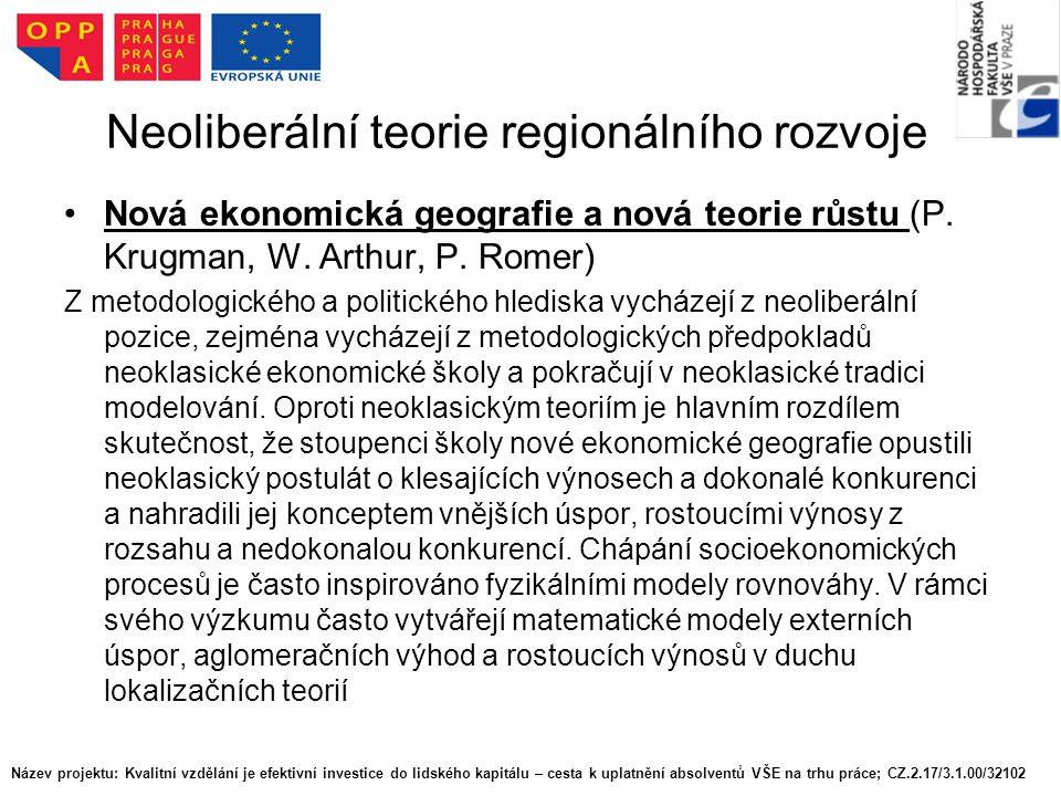 Neoliberální teorie regionálního rozvoje