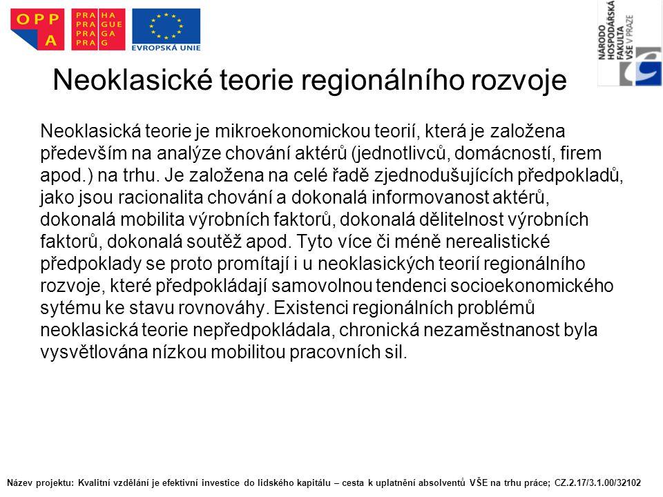 Neoklasické teorie regionálního rozvoje