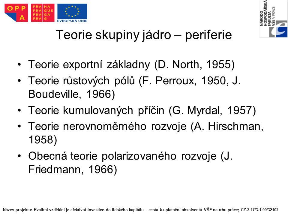 Teorie skupiny jádro – periferie