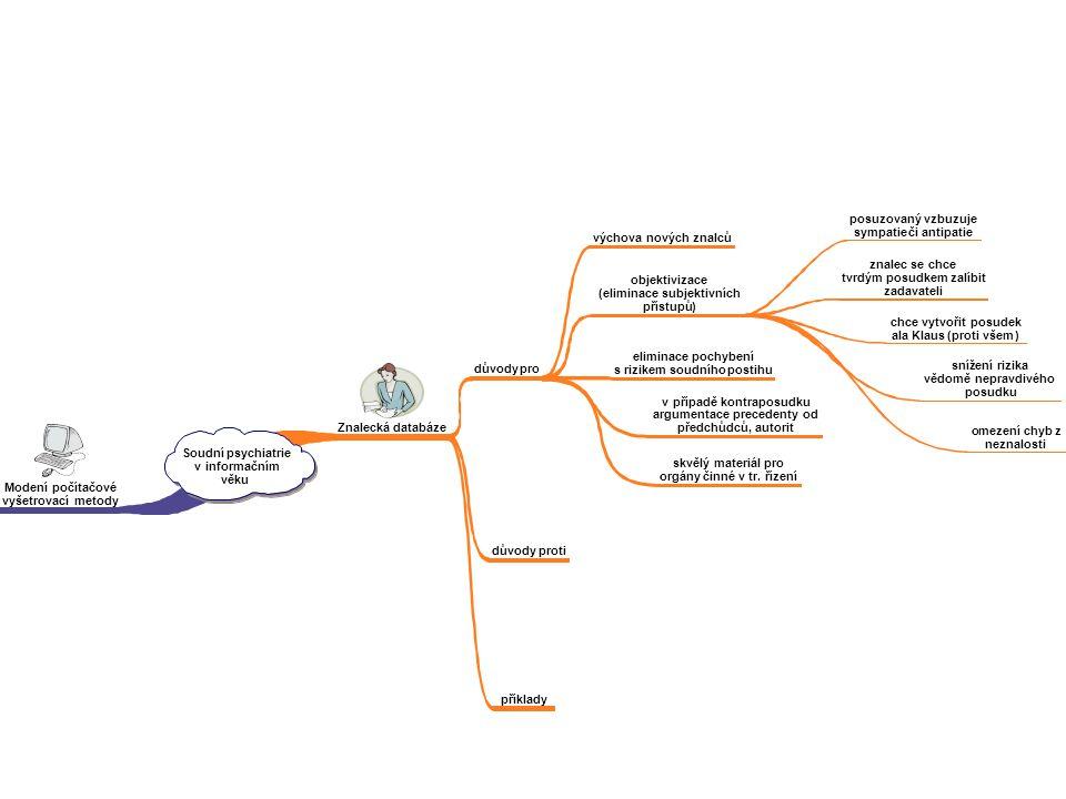 Moderní počítačové vyšetřovací metody Soudní psychiatrie v informačním