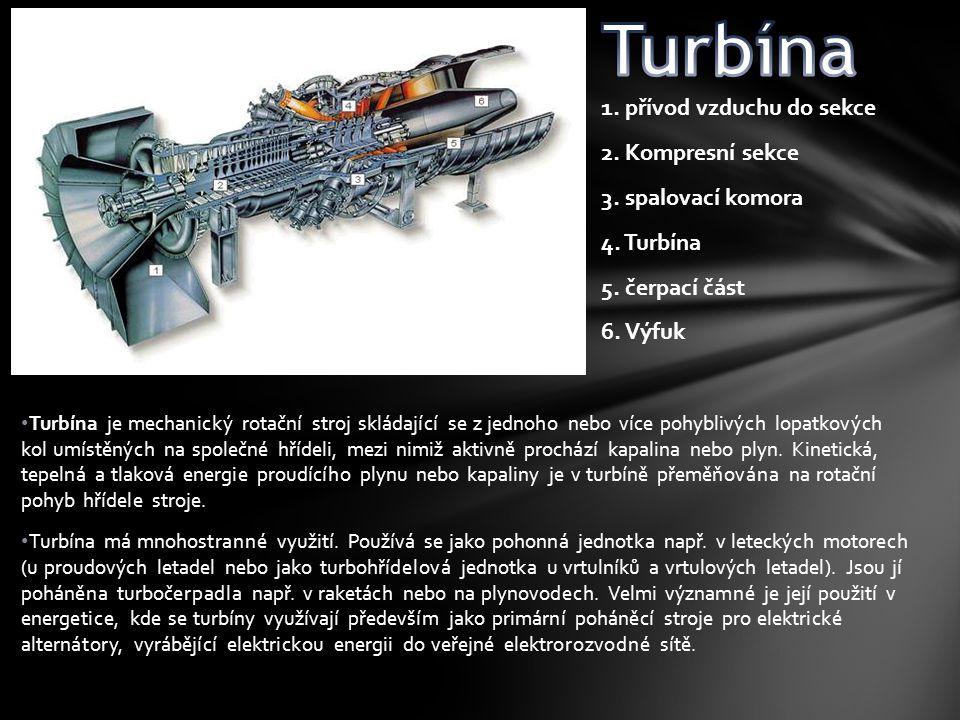Turbína 1. přívod vzduchu do sekce 2. Kompresní sekce