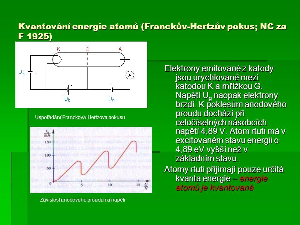Kvantování energie atomů (Franckův-Hertzův pokus; NC za F 1925)