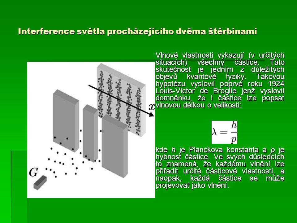 Interference světla procházejícího dvěma štěrbinami