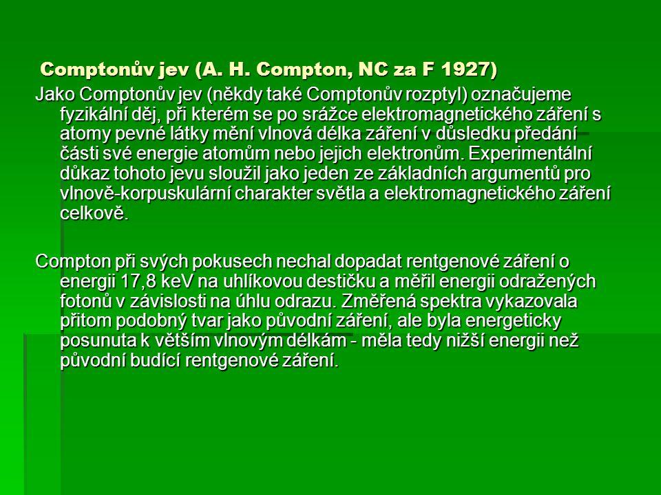 Comptonův jev (A. H. Compton, NC za F 1927)