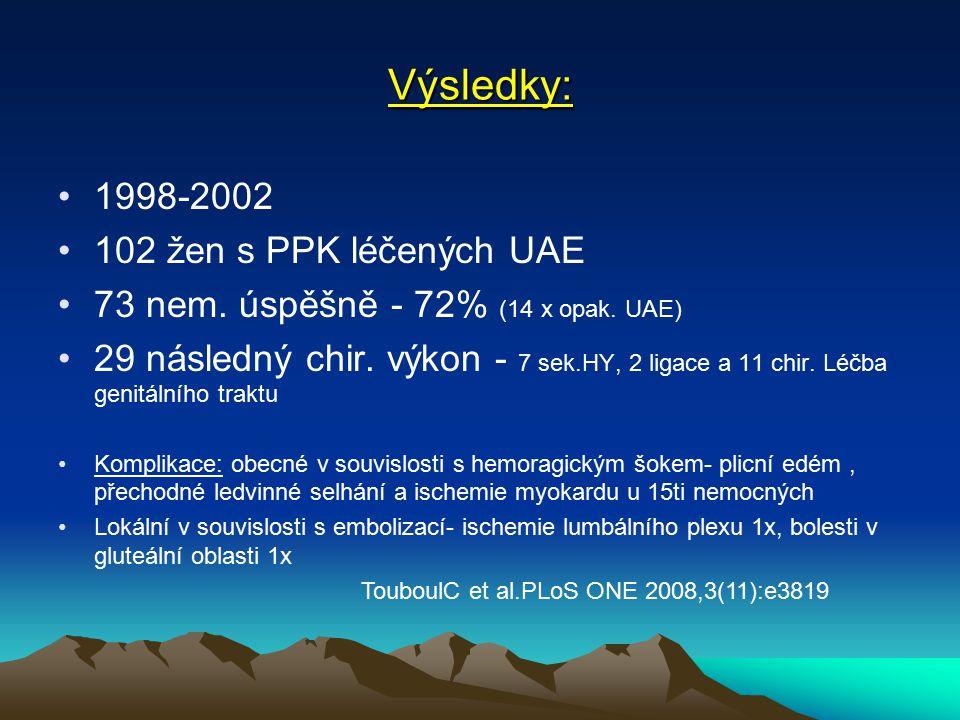 Výsledky: 1998-2002 102 žen s PPK léčených UAE