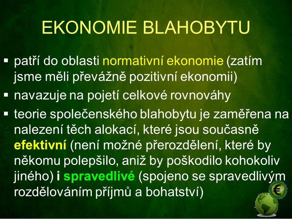 EKONOMIE BLAHOBYTU patří do oblasti normativní ekonomie (zatím jsme měli převážně pozitivní ekonomii)