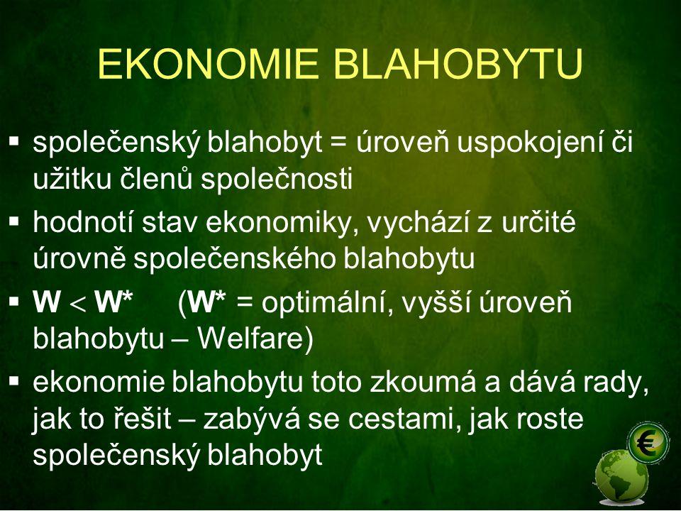 EKONOMIE BLAHOBYTU společenský blahobyt = úroveň uspokojení či užitku členů společnosti.