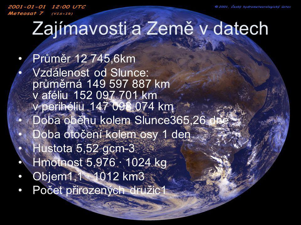 Zajímavosti a Země v datech