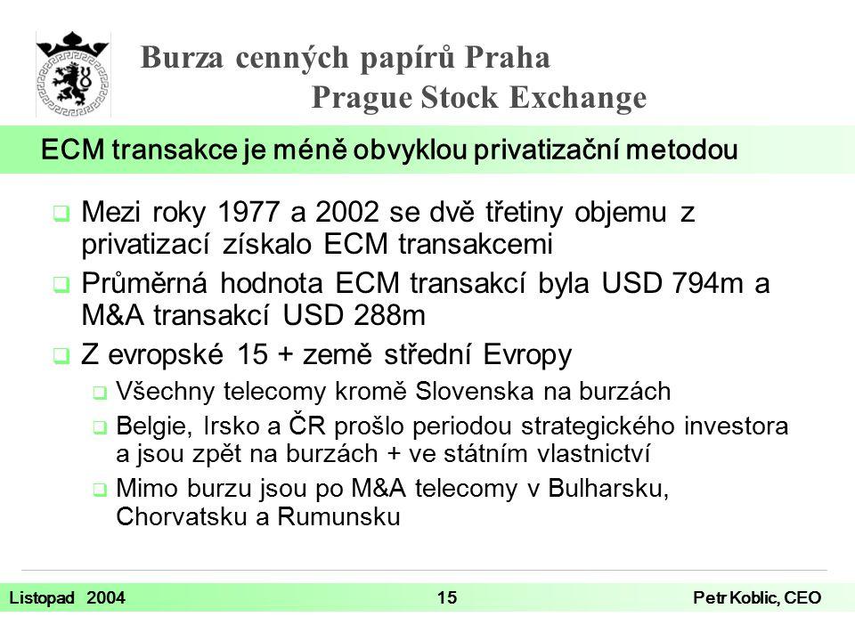 ECM transakce je méně obvyklou privatizační metodou