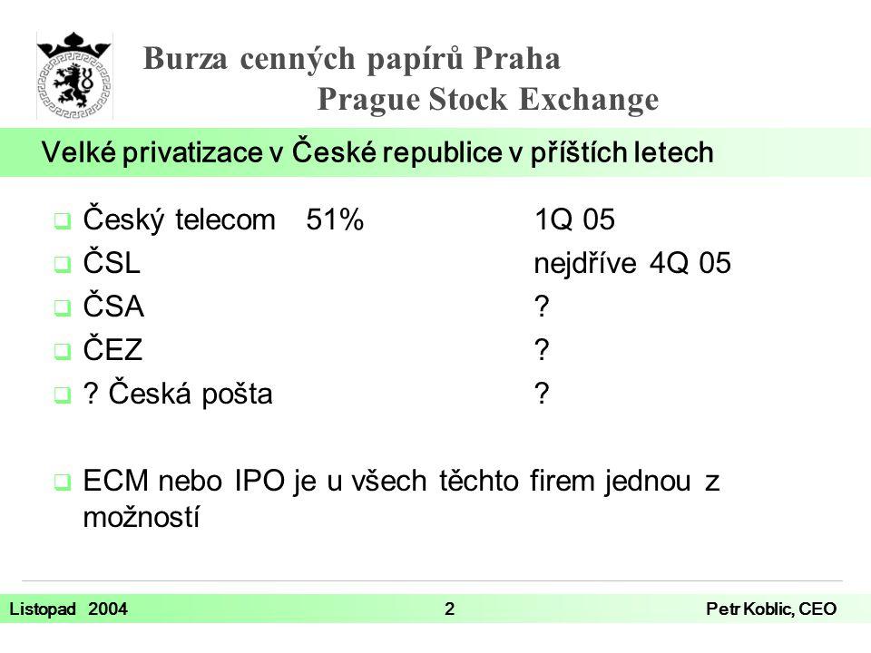 Velké privatizace v České republice v příštích letech