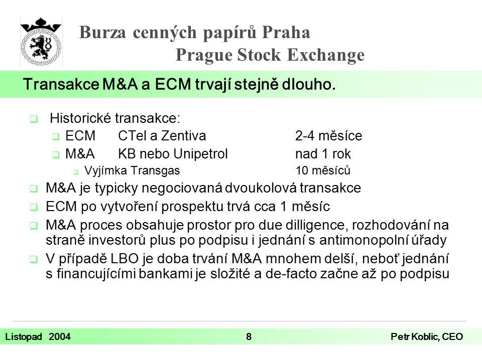 Transakce M&A a ECM trvají stejně dlouho.