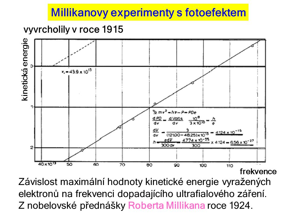 Millikanovy experimenty s fotoefektem