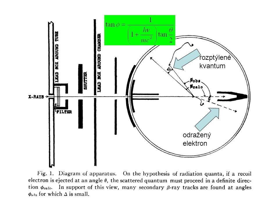 odražený elektron rozptýlené kvantum