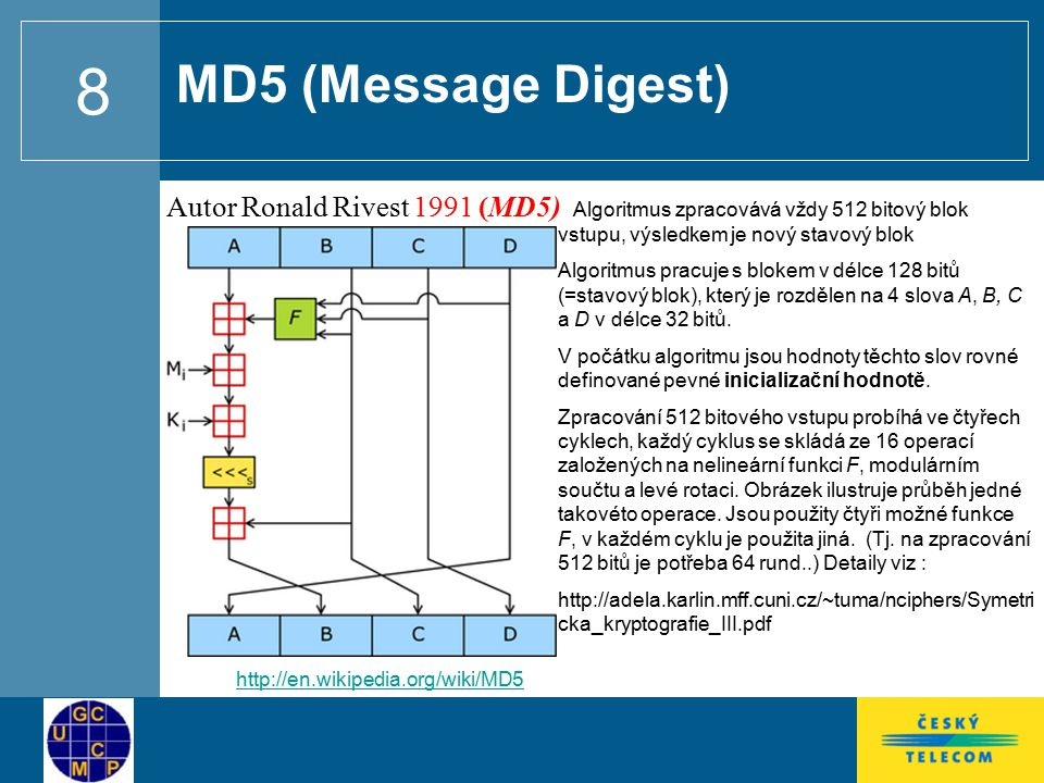 MD5 (Message Digest) Autor Ronald Rivest 1991 (MD5)