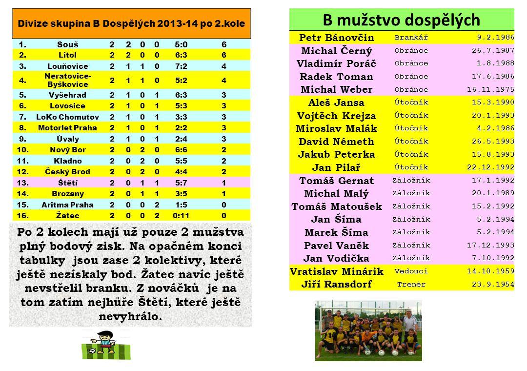 Divize skupina B Dospělých 2013-14 po 2.kole