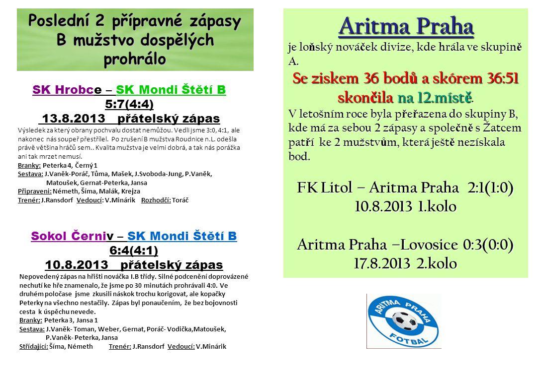 Aritma Praha Poslední 2 přípravné zápasy B mužstvo dospělých prohrálo