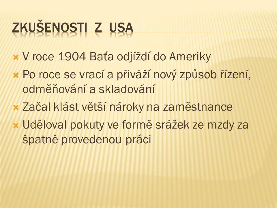 Zkušenosti z Usa V roce 1904 Baťa odjíždí do Ameriky