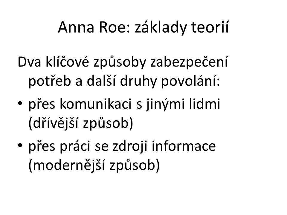 Anna Roe: základy teorií