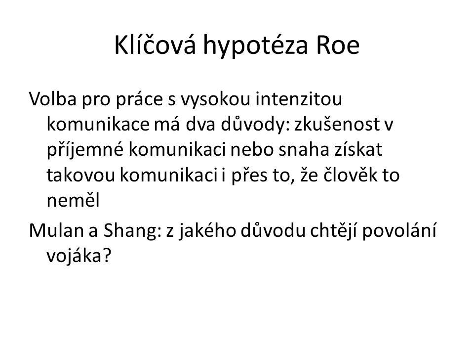 Klíčová hypotéza Roe