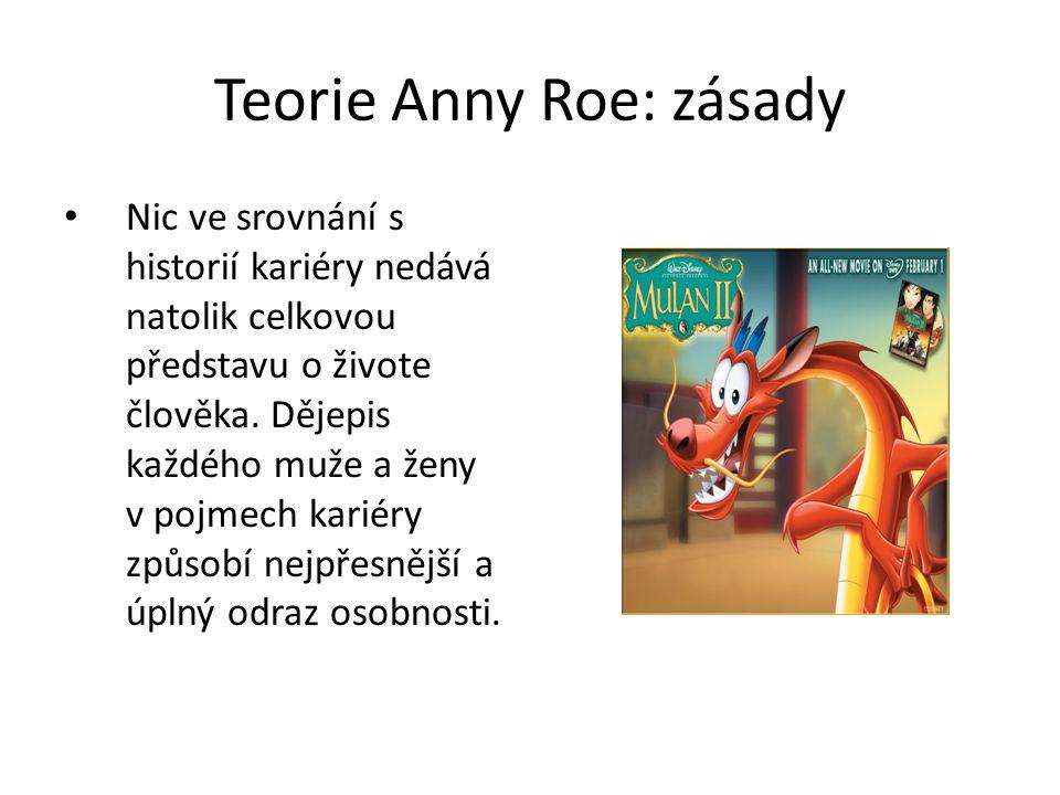 Teorie Anny Roe: zásady