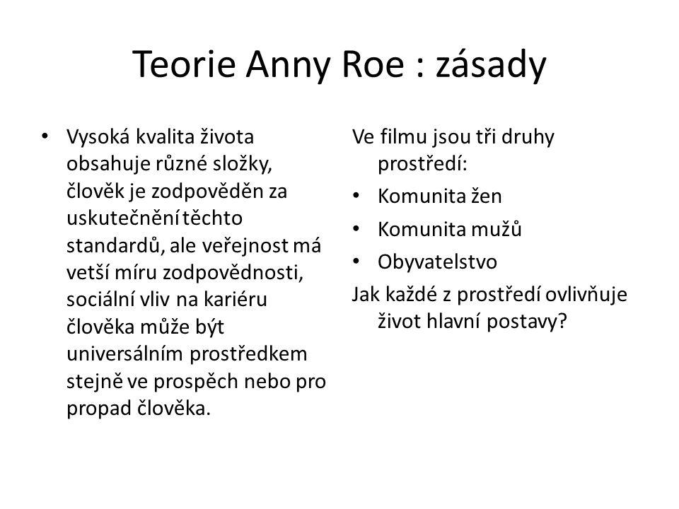 Teorie Anny Roe : zásady