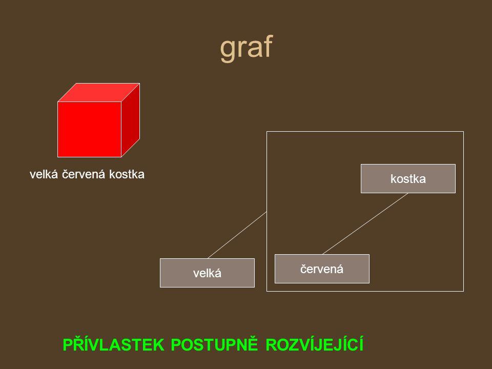 graf PŘÍVLASTEK POSTUPNĚ ROZVÍJEJÍCÍ velká červená kostka kostka