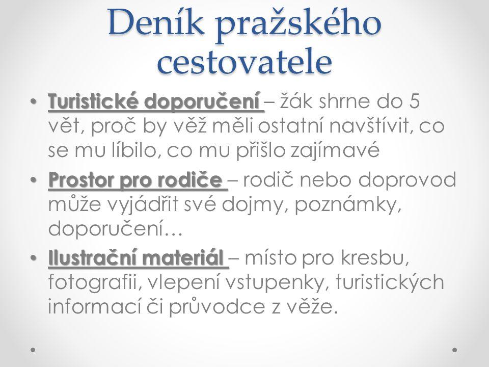 Deník pražského cestovatele