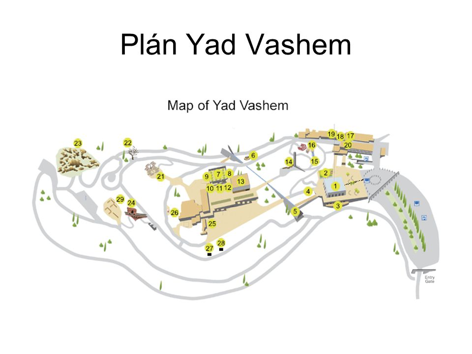 Plán Yad Vashem