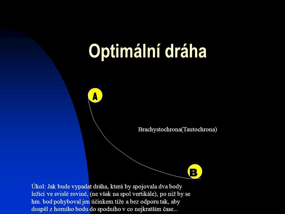 Optimální dráha A B Brachystochrona(Tautochrona)