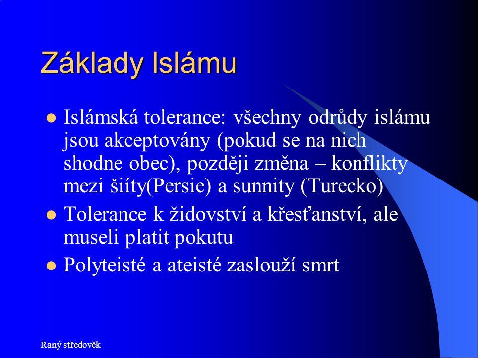 Základy Islámu