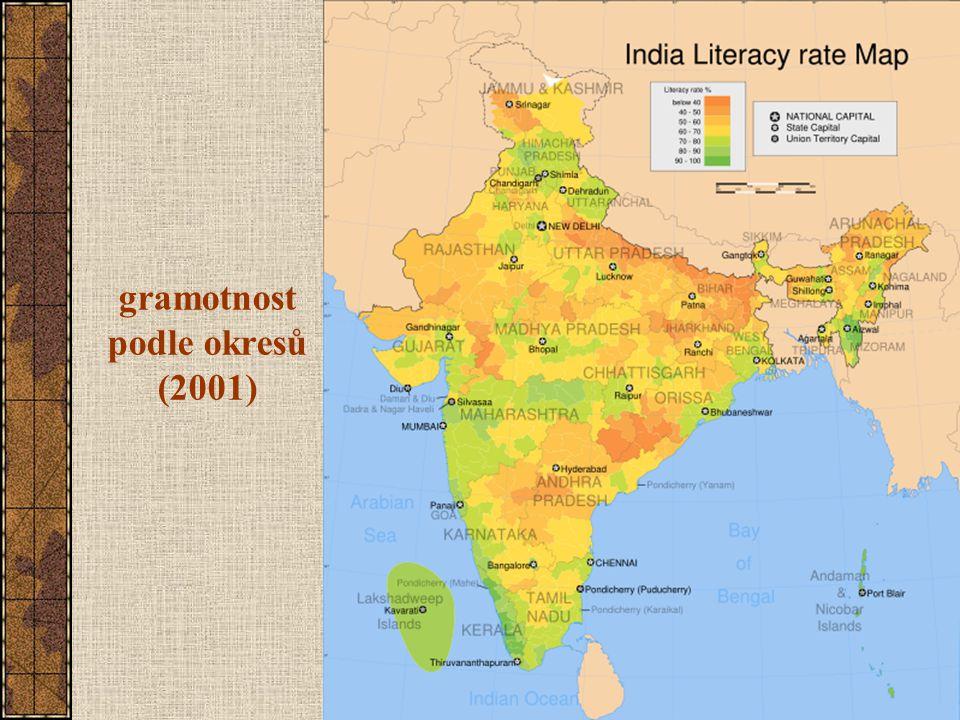 gramotnost podle okresů (2001)