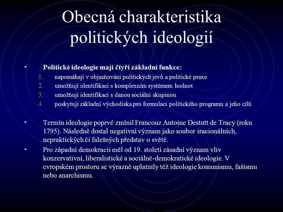 Obecná charakteristika politických ideologií