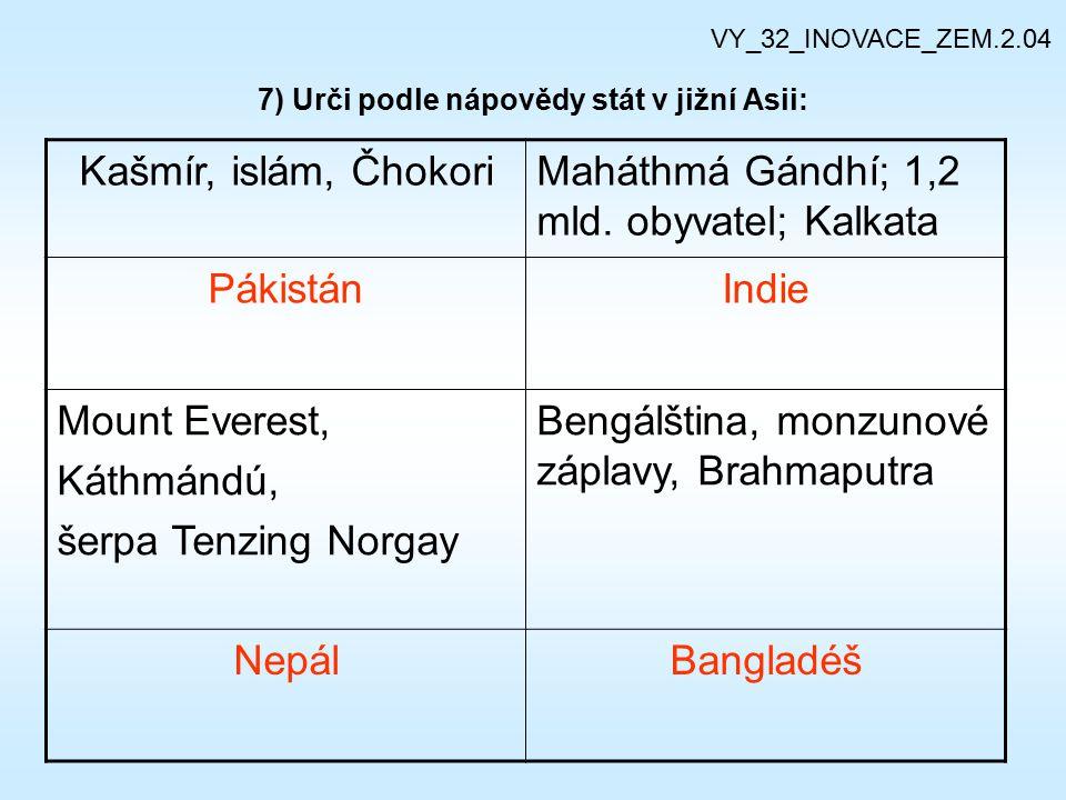 7) Urči podle nápovědy stát v jižní Asii:
