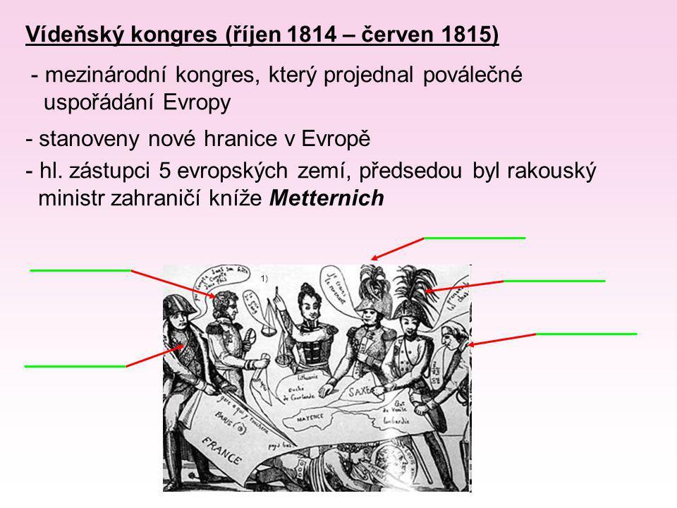 Vídeňský kongres (říjen 1814 – červen 1815)