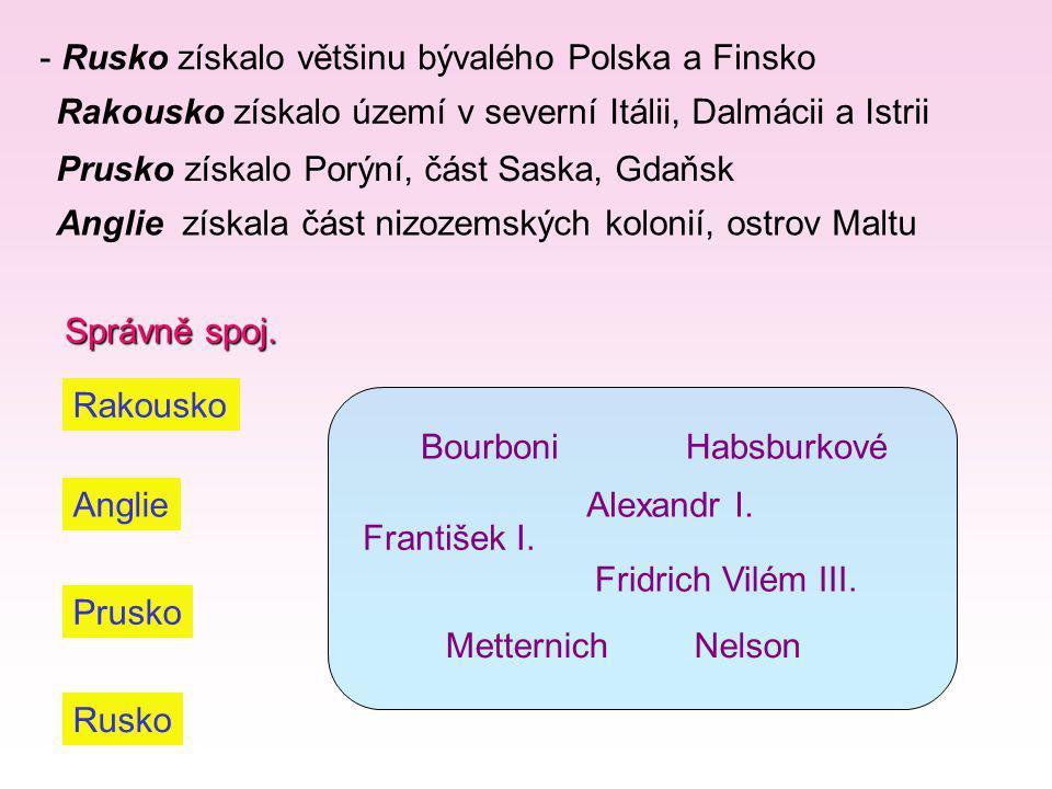 Rusko získalo většinu bývalého Polska a Finsko