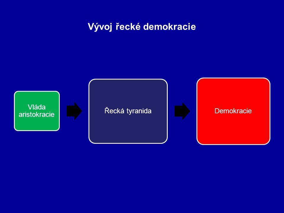 Vývoj řecké demokracie