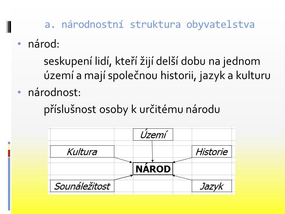 a. národnostní struktura obyvatelstva